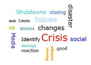 crisis words pic